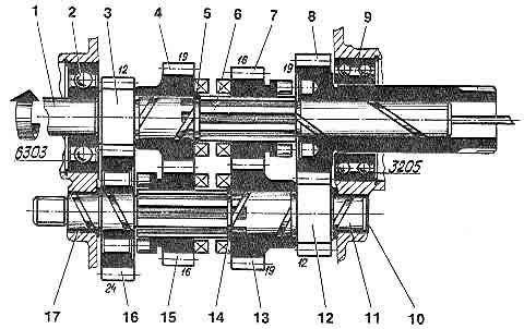 Схема коробки передач ЯВА-634: