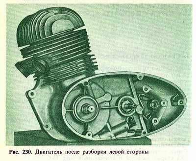 На мотоцикле ЯВА-250 цилиндр
