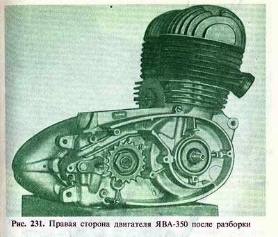 На мотоцикле ЯВА-350