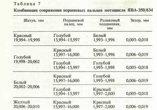 продажа мотоциклов ява новосибирске #2