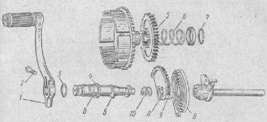Механизм пуска двигателя: