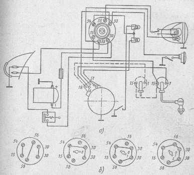 Цепи, показанные штриховой линией, относятся к мотоциклу ЯВА-350 модели 353/04: а - схема; б - положения ключа...