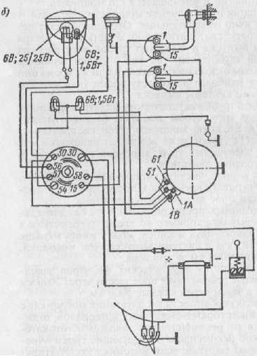 """""""Ява-350"""" модели 354/04 (б)"""